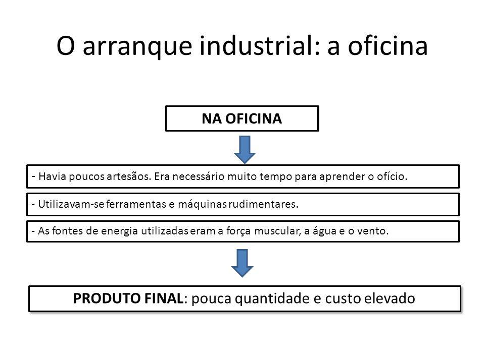 O arranque industrial: a oficina