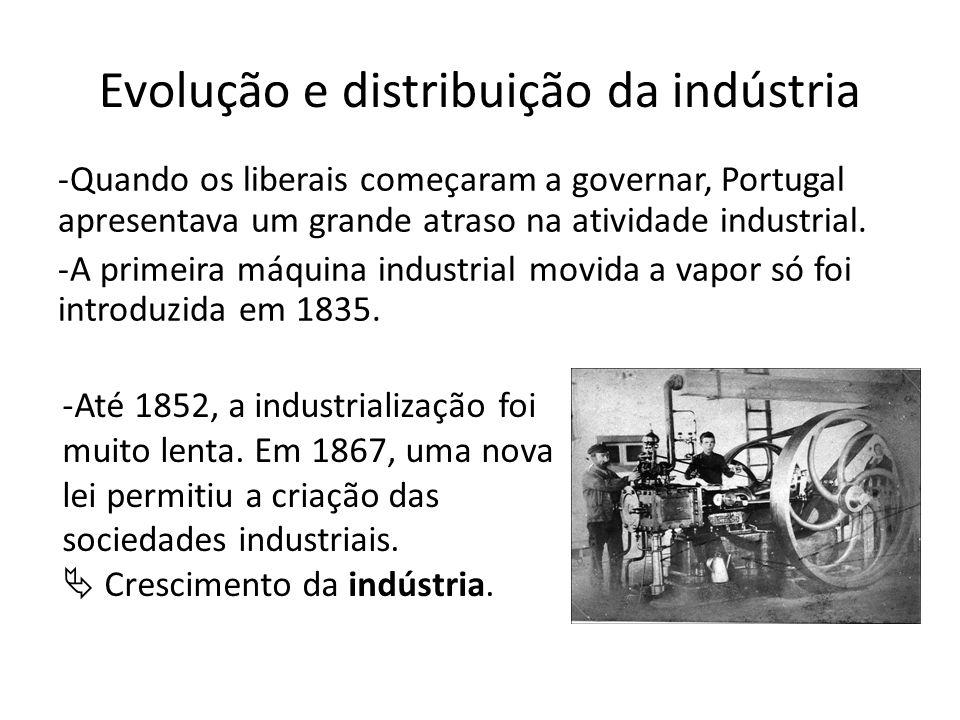 Evolução e distribuição da indústria