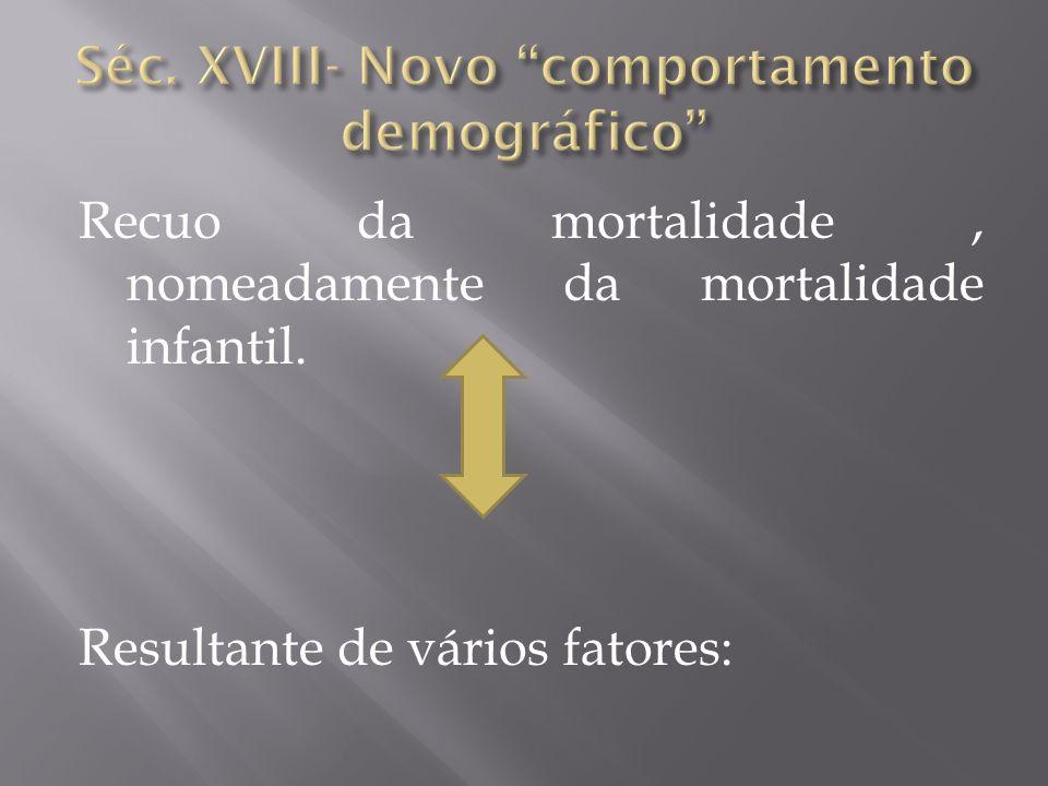 Séc. XVIII- Novo comportamento demográfico