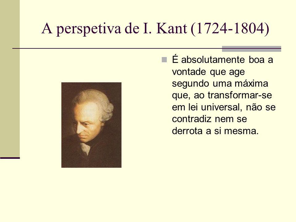 A perspetiva de I. Kant (1724-1804)