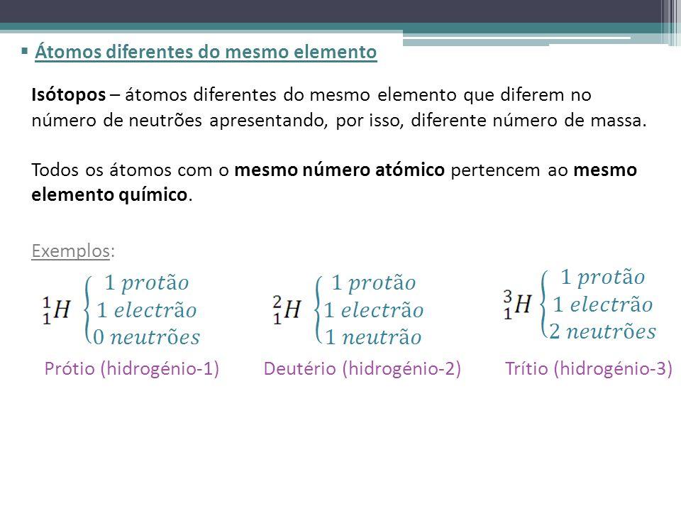 Átomos diferentes do mesmo elemento