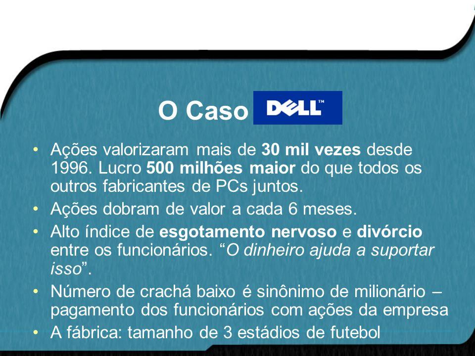 O Caso DELL Ações valorizaram mais de 30 mil vezes desde 1996. Lucro 500 milhões maior do que todos os outros fabricantes de PCs juntos.