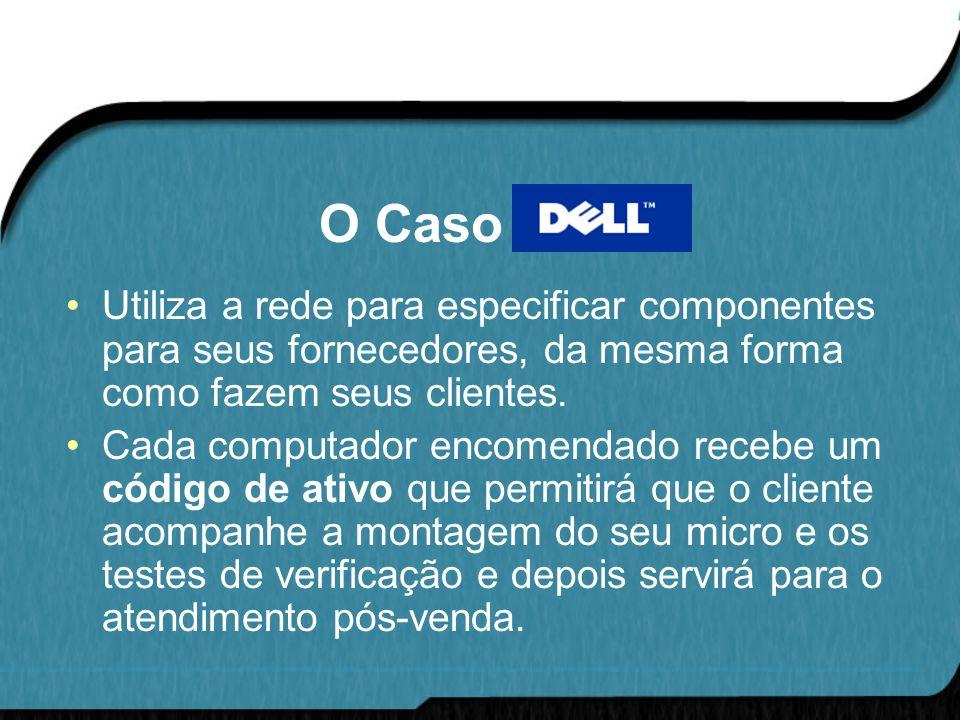 O Caso DELL Utiliza a rede para especificar componentes para seus fornecedores, da mesma forma como fazem seus clientes.
