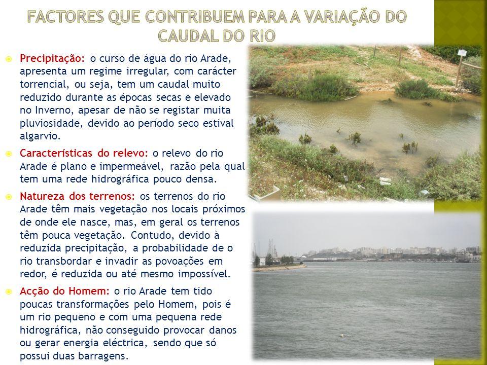 Factores que contribuem para a variação do caudal do rio