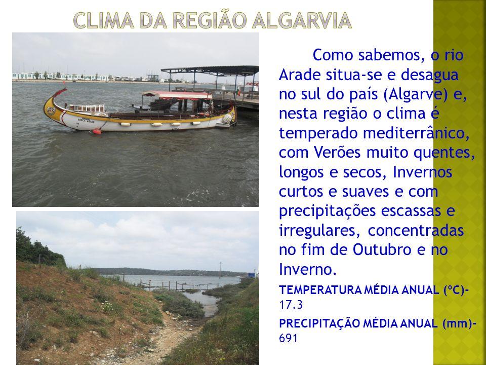Clima da região Algarvia