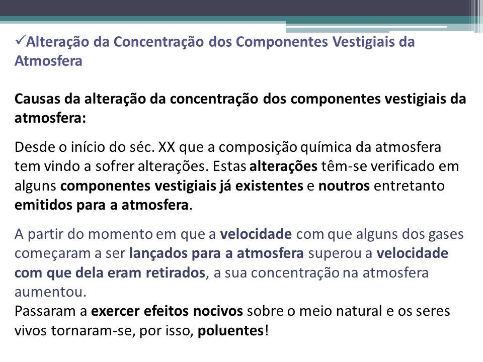 Alteração da Concentração dos Componentes Vestigiais da Atmosfera