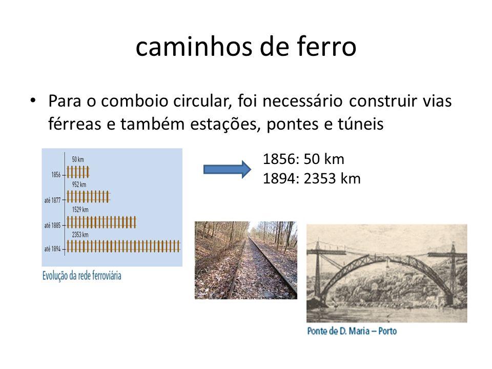 caminhos de ferro Para o comboio circular, foi necessário construir vias férreas e também estações, pontes e túneis.