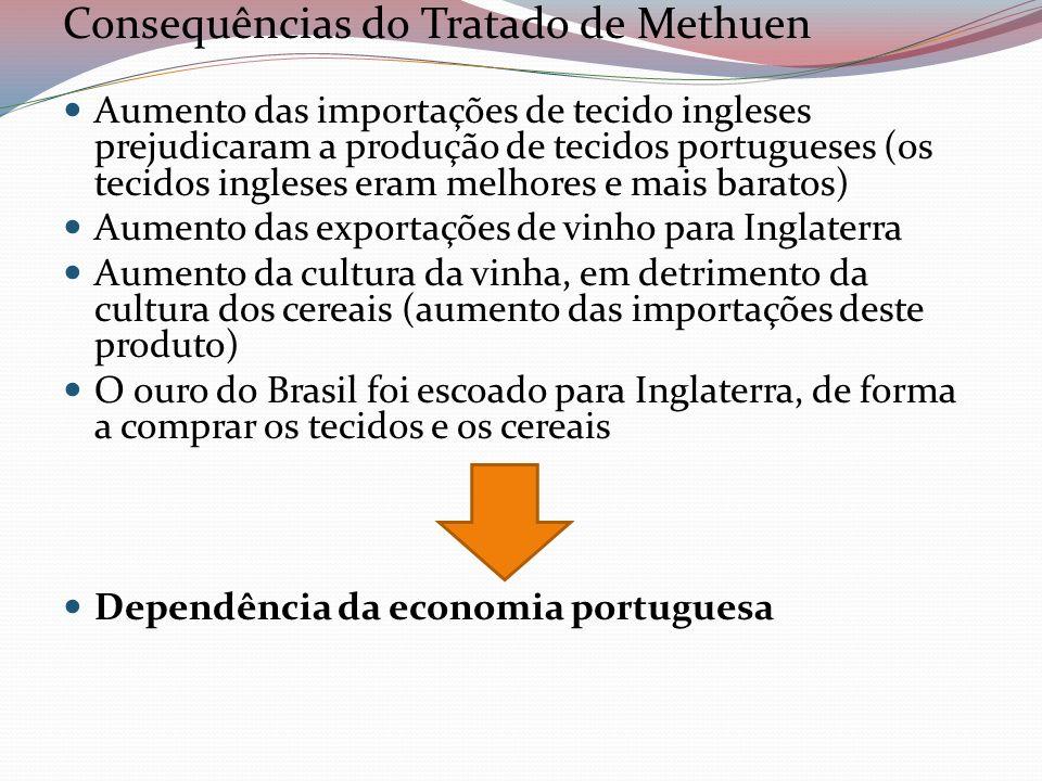 Consequências do Tratado de Methuen