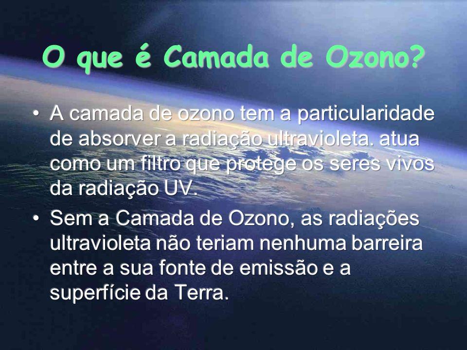 O que é Camada de Ozono