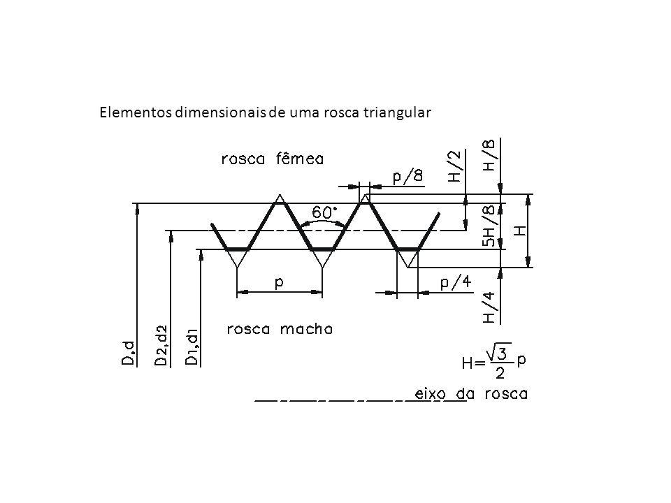 Elementos dimensionais de uma rosca triangular