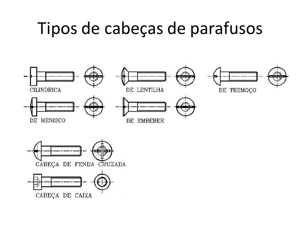 Tipos de cabeças de parafusos