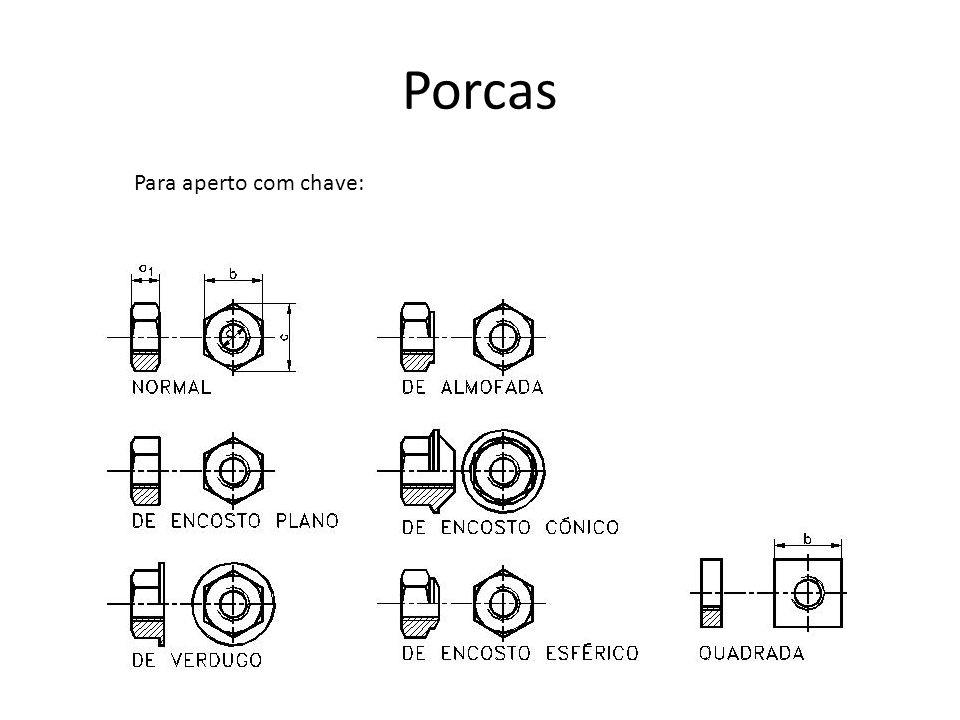 Porcas Para aperto com chave: