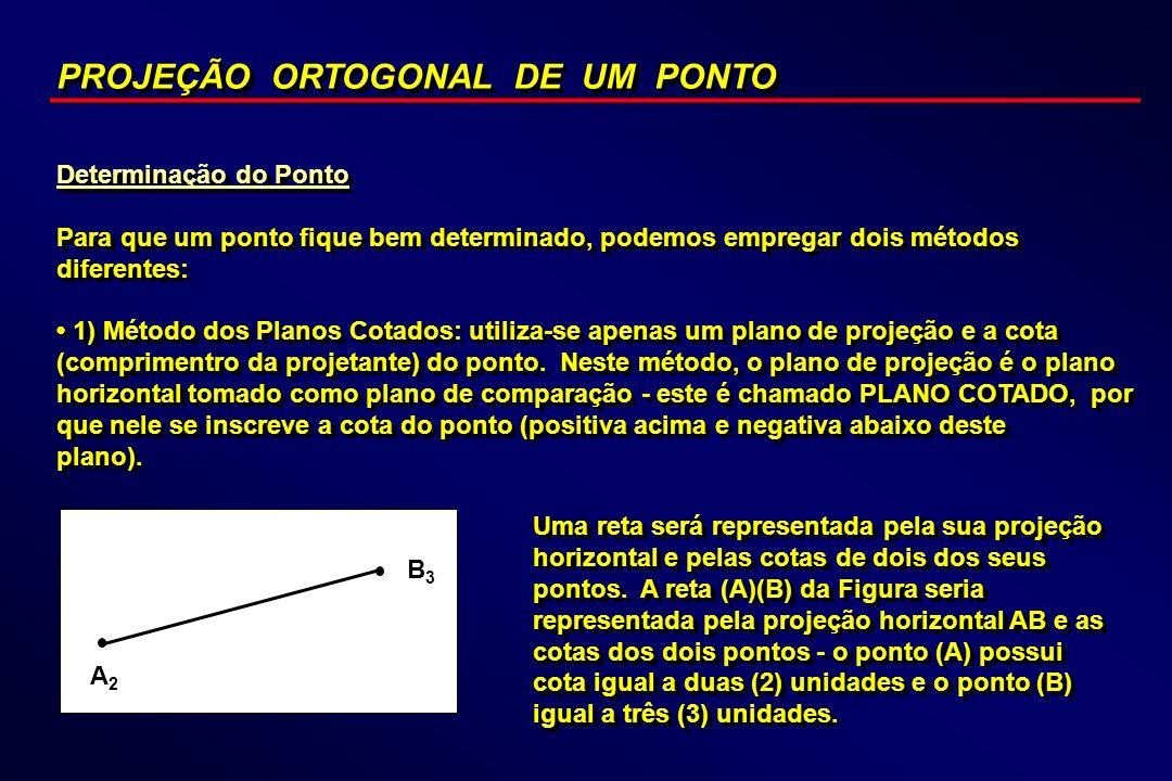 PROJEÇÃO ORTOGONAL DE UM PONTO