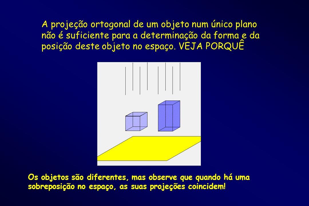 A projeção ortogonal de um objeto num único plano não é suficiente para a determinação da forma e da posição deste objeto no espaço. VEJA PORQUÊ