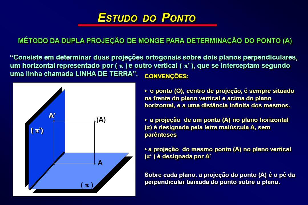 MÉTODO DA DUPLA PROJEÇÃO DE MONGE PARA DETERMINAÇÃO DO PONTO (A)