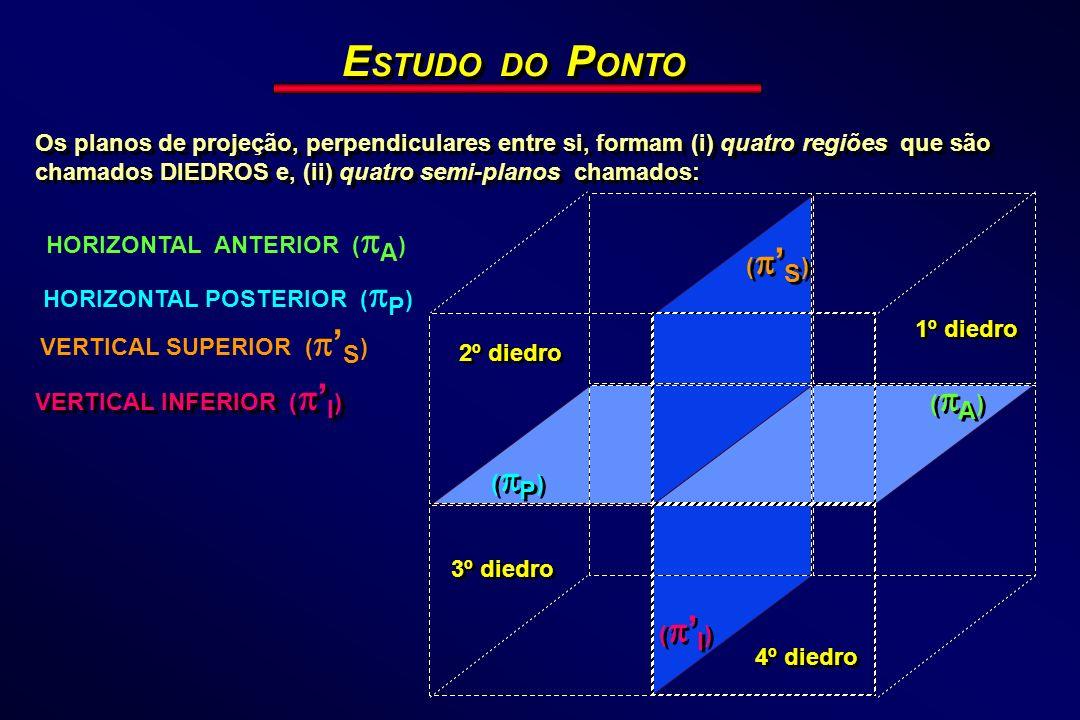ESTUDO DO PONTO