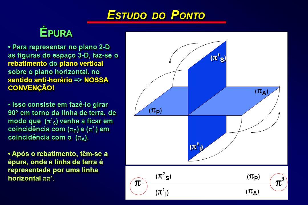 ESTUDO DO PONTO ÉPURA  '