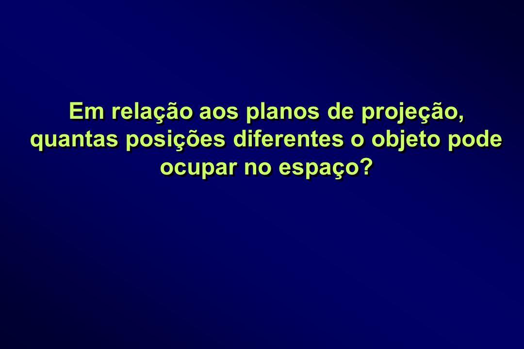 Em relação aos planos de projeção, quantas posições diferentes o objeto pode ocupar no espaço