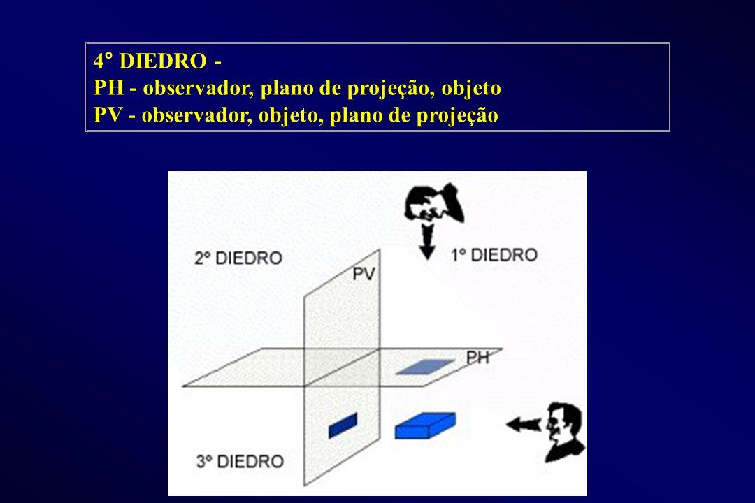 4° DIEDRO - PH - observador, plano de projeção, objeto PV - observador, objeto, plano de projeção