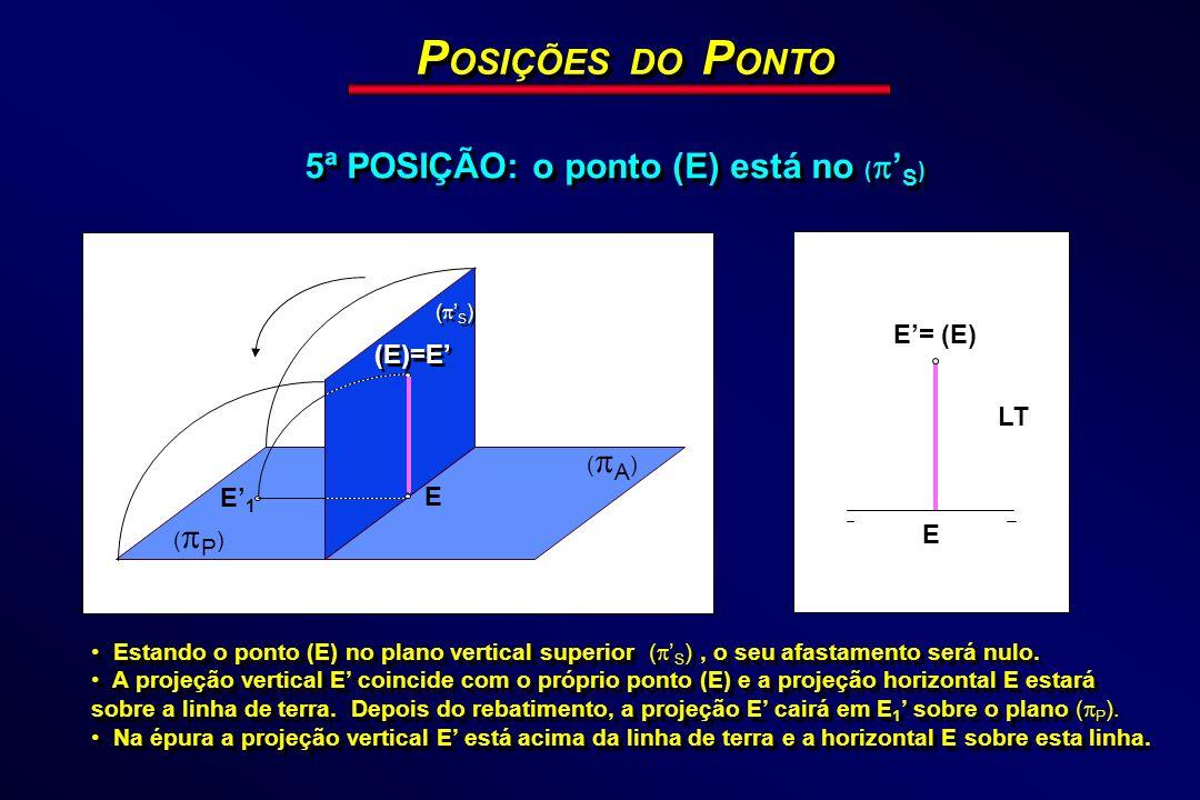 POSIÇÕES DO PONTO 5ª POSIÇÃO: o ponto (E) está no ('S) E'= (E) (E)=E'
