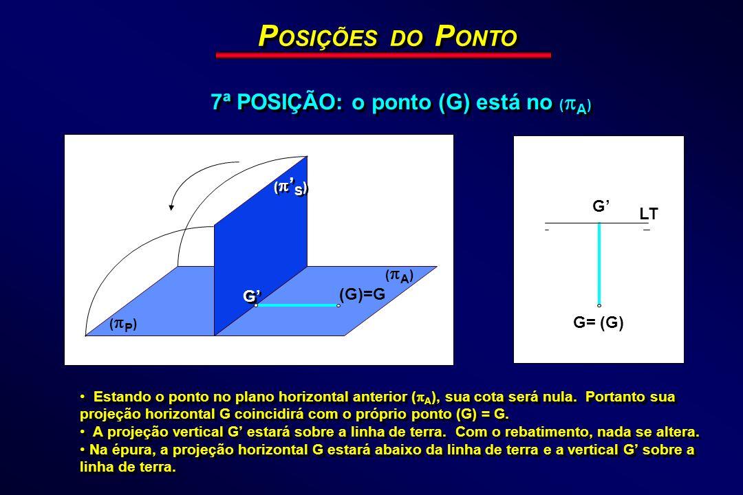 POSIÇÕES DO PONTO 7ª POSIÇÃO: o ponto (G) está no (A) G' LT (G)=G G'