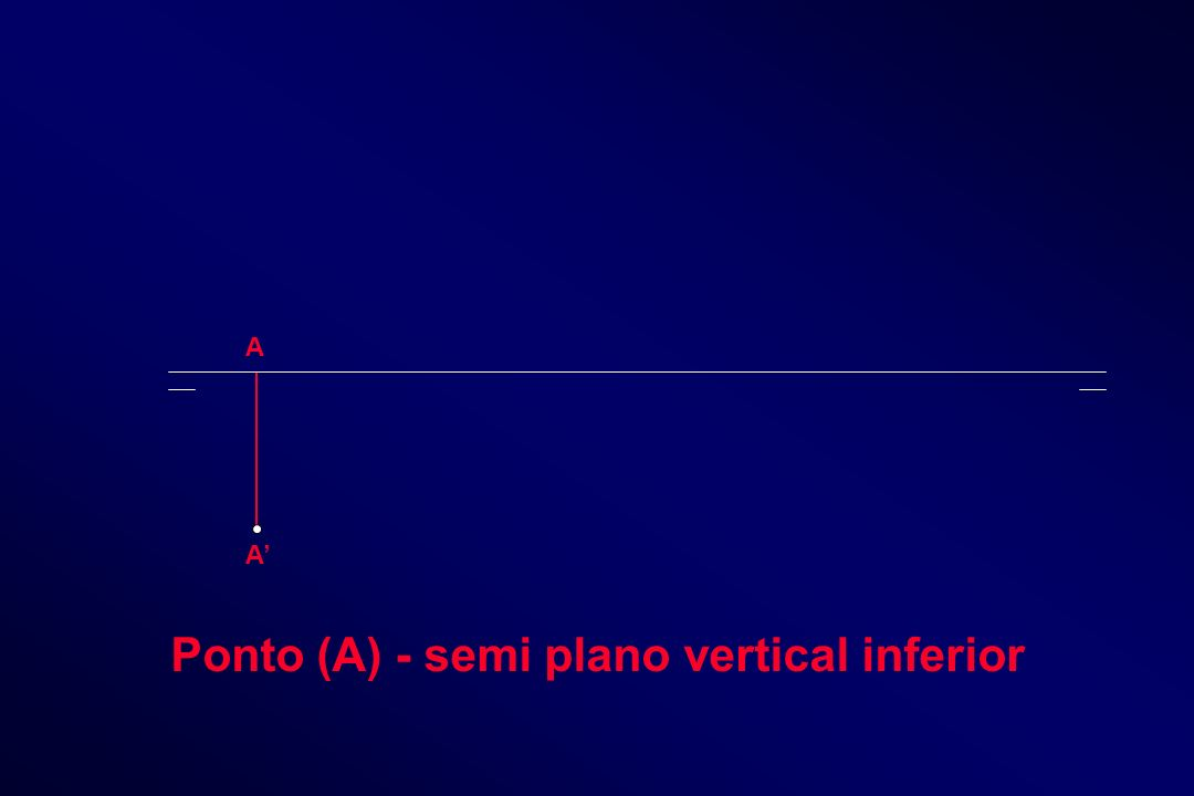 Ponto (A) - semi plano vertical inferior