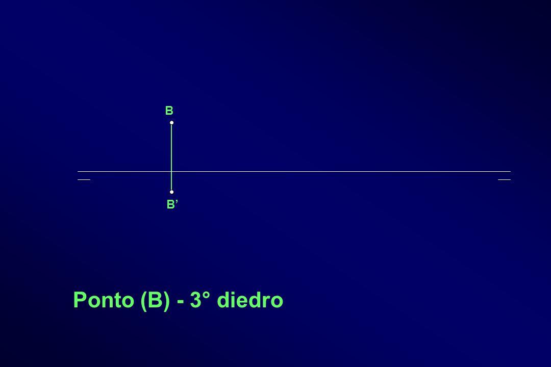 B B' Ponto (B) - 3° diedro