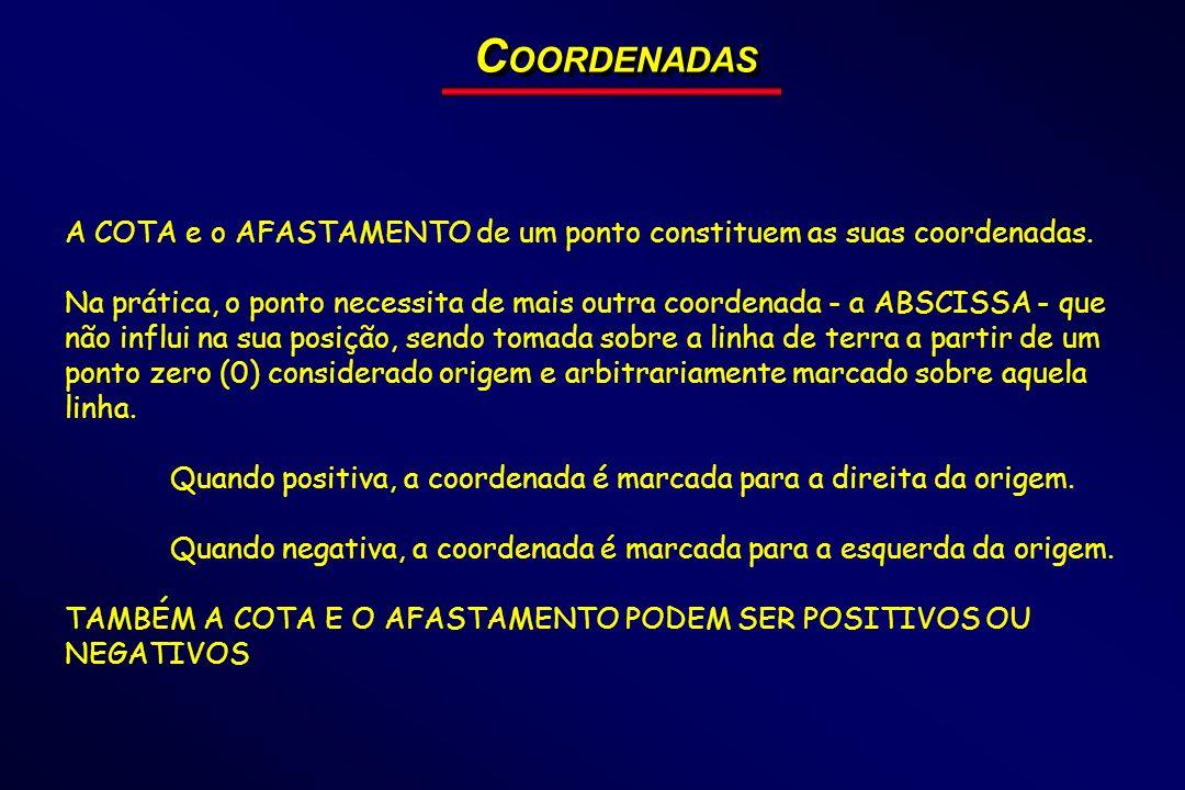 COORDENADAS A COTA e o AFASTAMENTO de um ponto constituem as suas coordenadas.