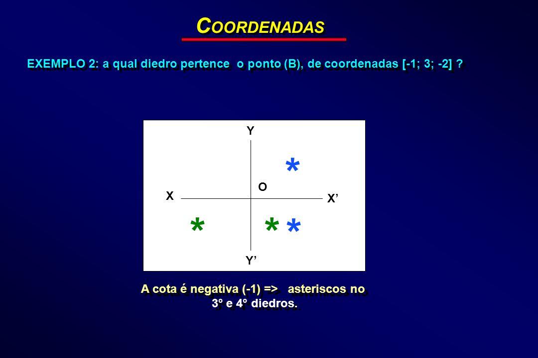 A cota é negativa (-1) => asteriscos no