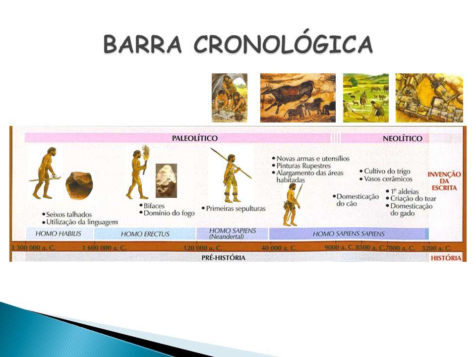 BARRA CRONOLÓGICA