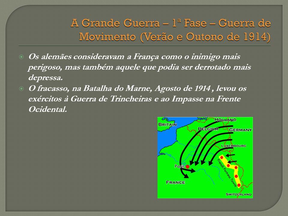 A Grande Guerra – 1ª Fase – Guerra de Movimento (Verão e Outono de 1914)