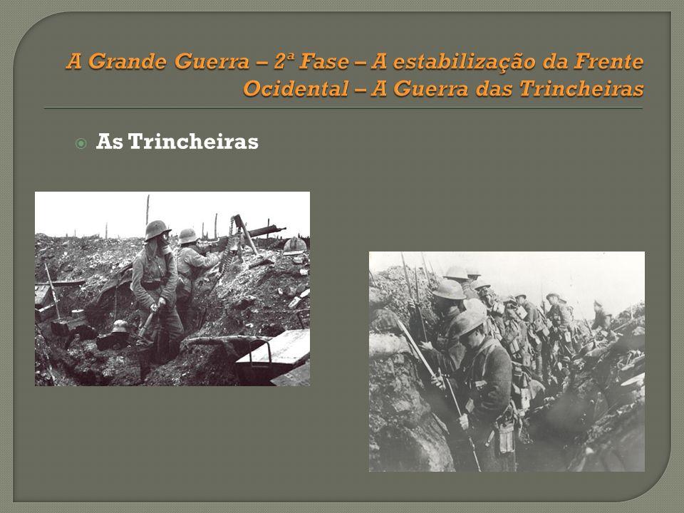 A Grande Guerra – 2ª Fase – A estabilização da Frente Ocidental – A Guerra das Trincheiras