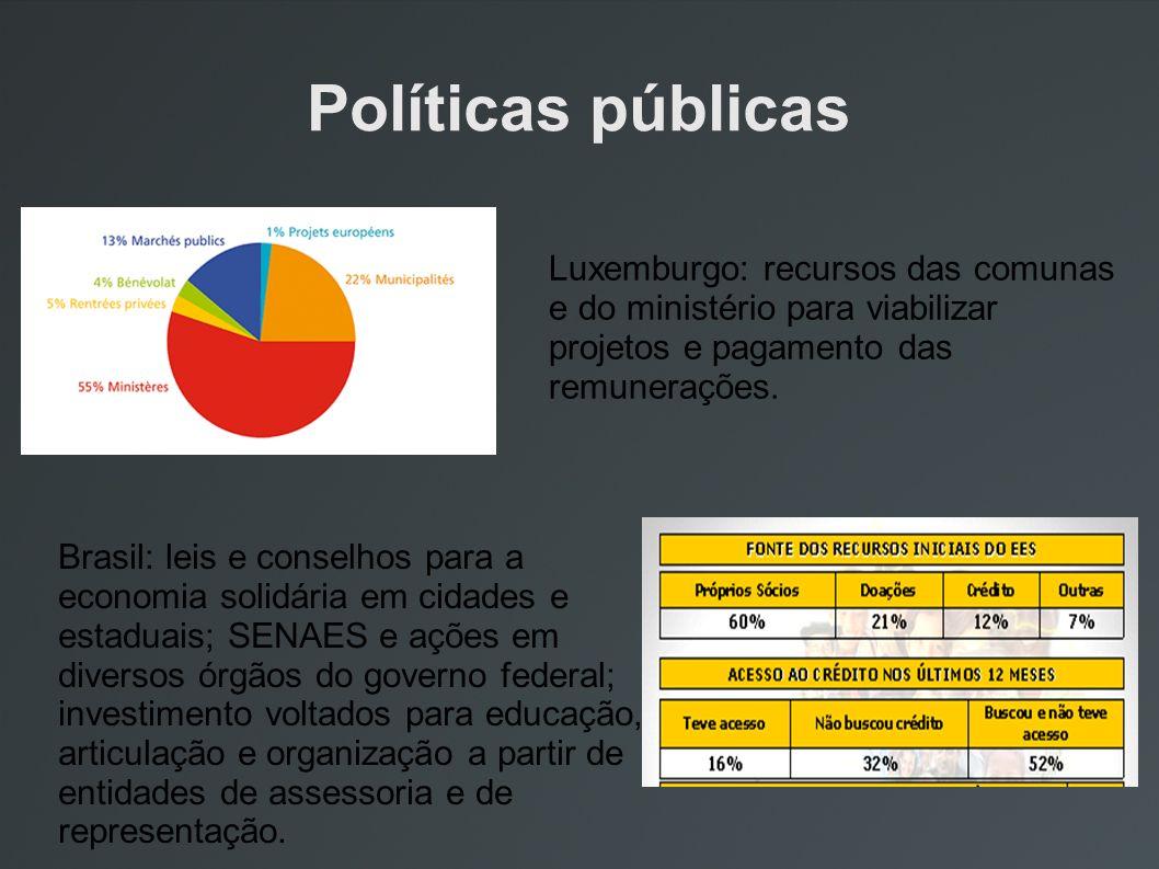 Políticas públicas Luxemburgo: recursos das comunas e do ministério para viabilizar projetos e pagamento das remunerações.