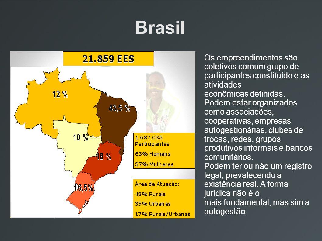 Brasil Os empreendimentos são coletivos comum grupo de participantes constituído e as atividades. econômicas definidas.