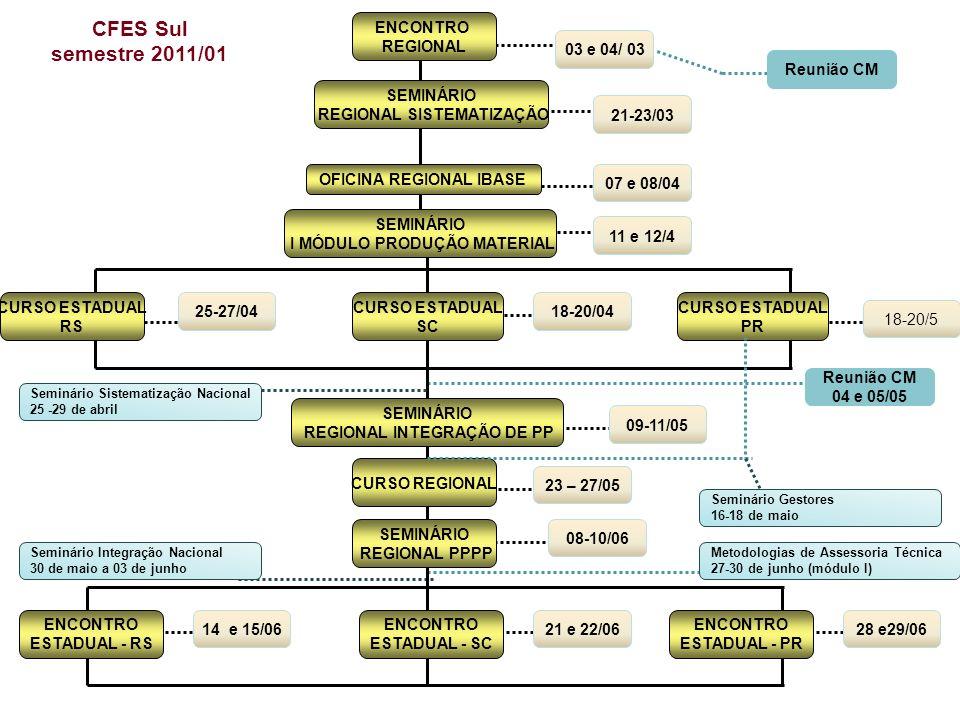 CFES Sul semestre 2011/01 ENCONTRO REGIONAL 03 e 04/ 03 Reunião CM