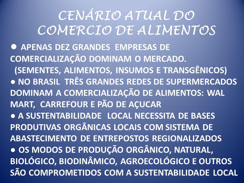 CENÁRIO ATUAL DO COMERCIO DE ALIMENTOS