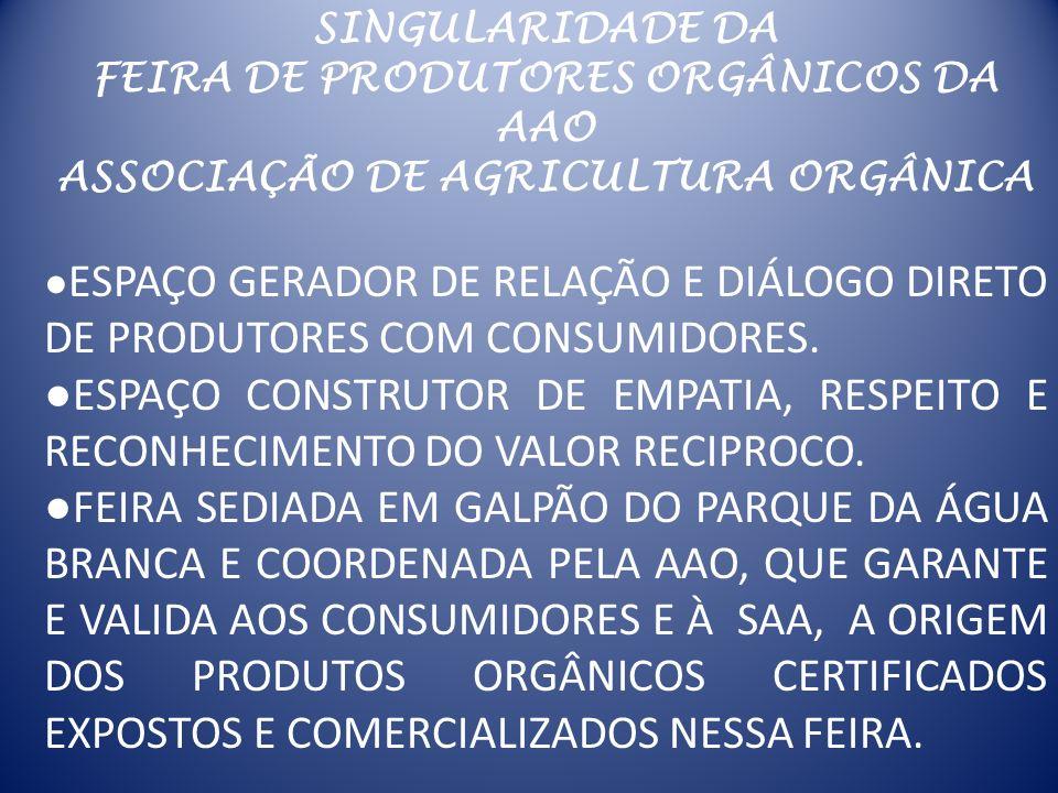 SINGULARIDADE DA FEIRA DE PRODUTORES ORGÂNICOS DA AAO. ASSOCIAÇÃO DE AGRICULTURA ORGÂNICA.