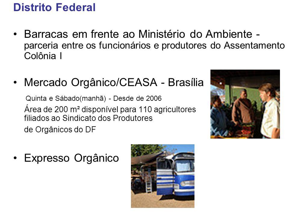 Mercado Orgânico/CEASA - Brasília