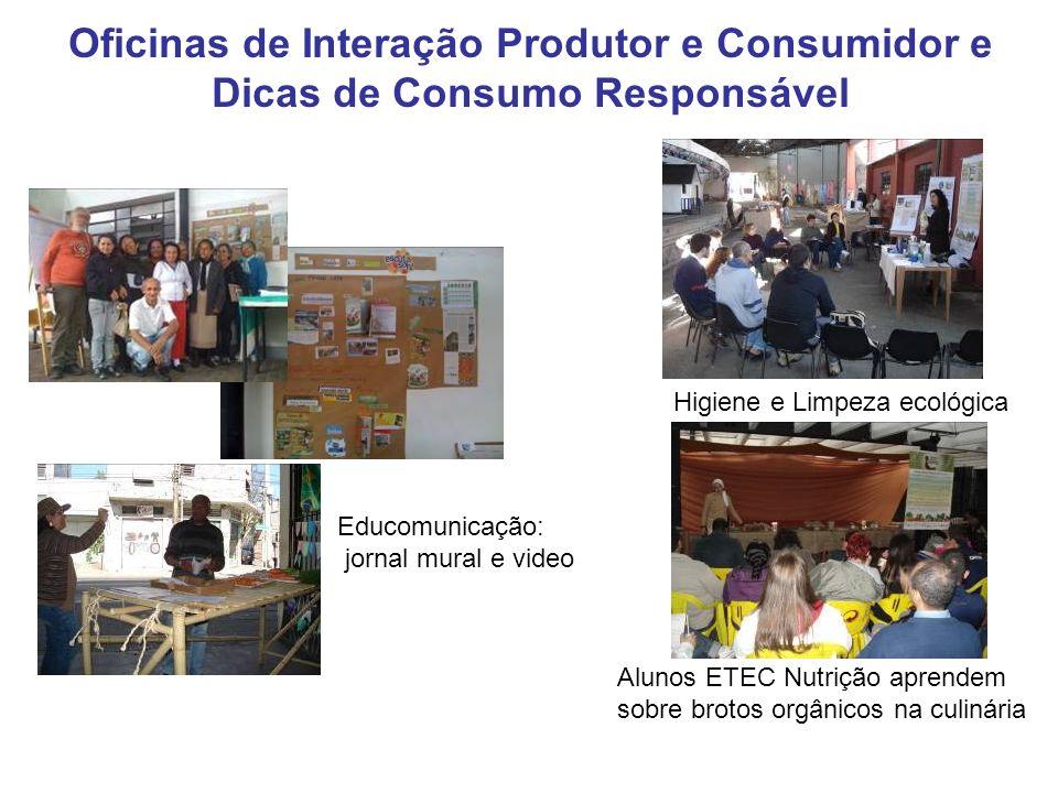 Oficinas de Interação Produtor e Consumidor e Dicas de Consumo Responsável