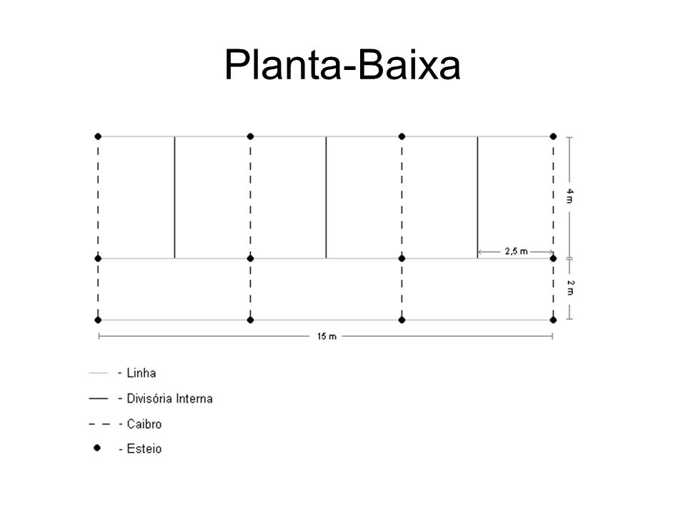 Planta-Baixa