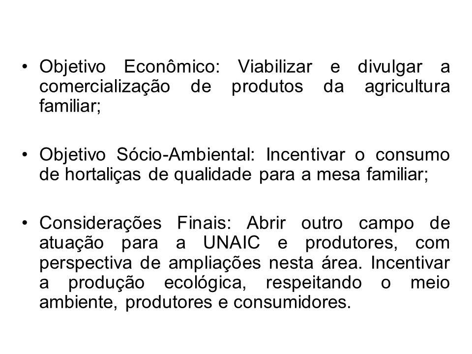 Objetivo Econômico: Viabilizar e divulgar a comercialização de produtos da agricultura familiar;