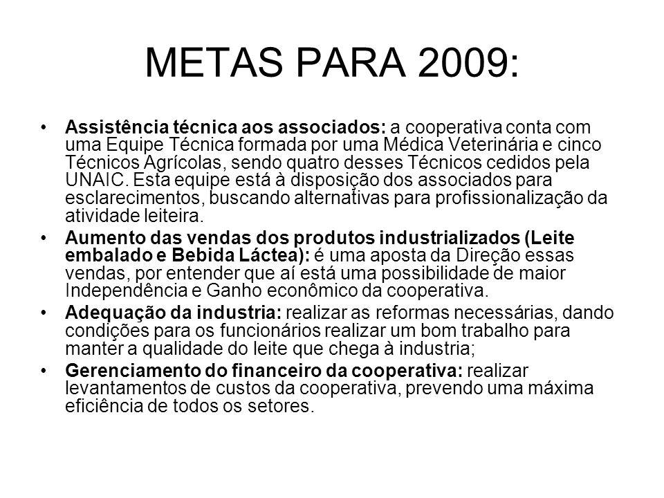 METAS PARA 2009: