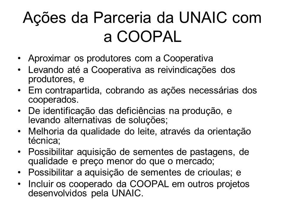 Ações da Parceria da UNAIC com a COOPAL