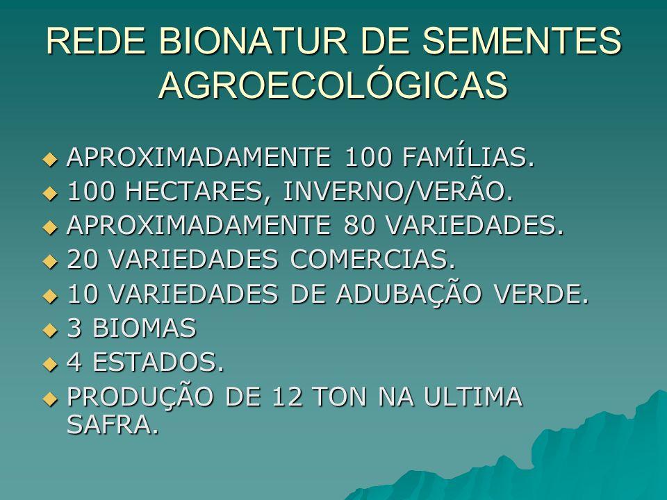REDE BIONATUR DE SEMENTES AGROECOLÓGICAS
