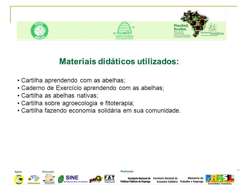 Materiais didáticos utilizados: