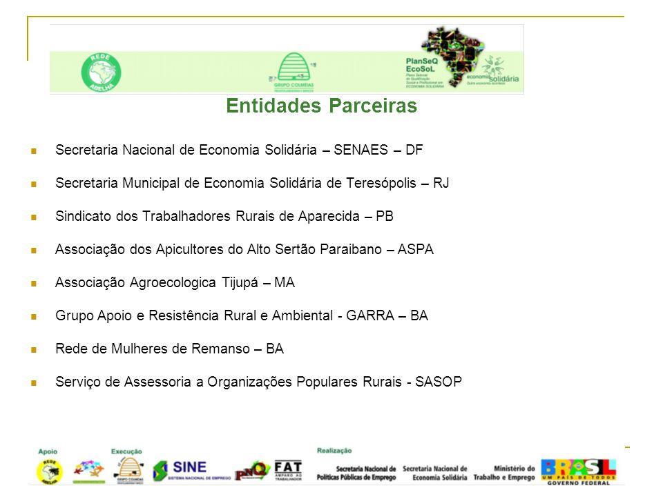 Entidades Parceiras Secretaria Nacional de Economia Solidária – SENAES – DF. Secretaria Municipal de Economia Solidária de Teresópolis – RJ.
