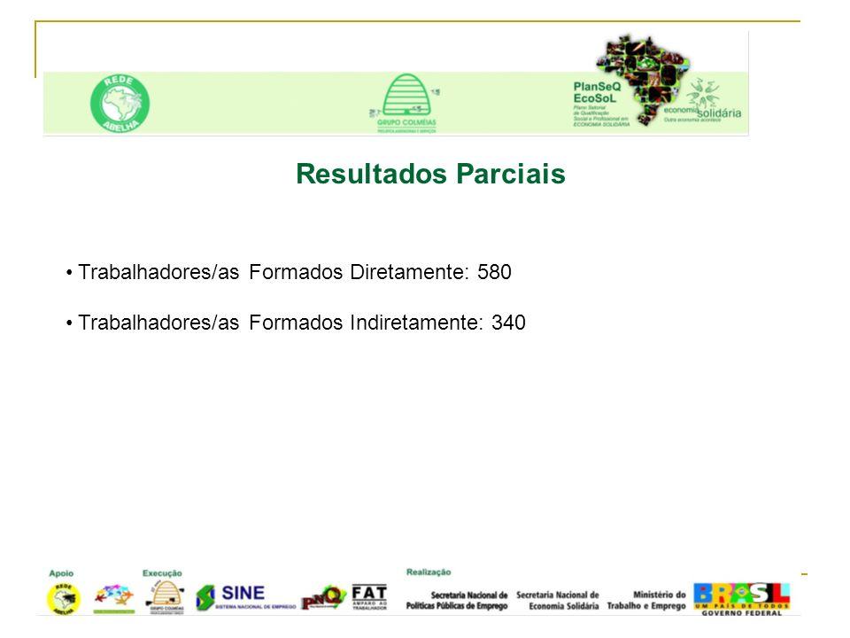 Resultados Parciais Trabalhadores/as Formados Diretamente: 580