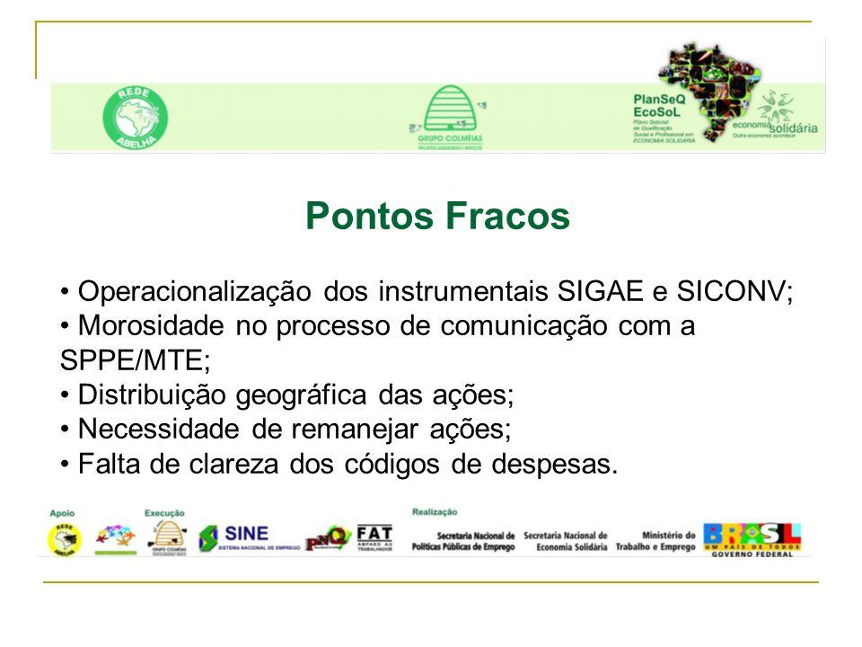 Pontos Fracos Operacionalização dos instrumentais SIGAE e SICONV;