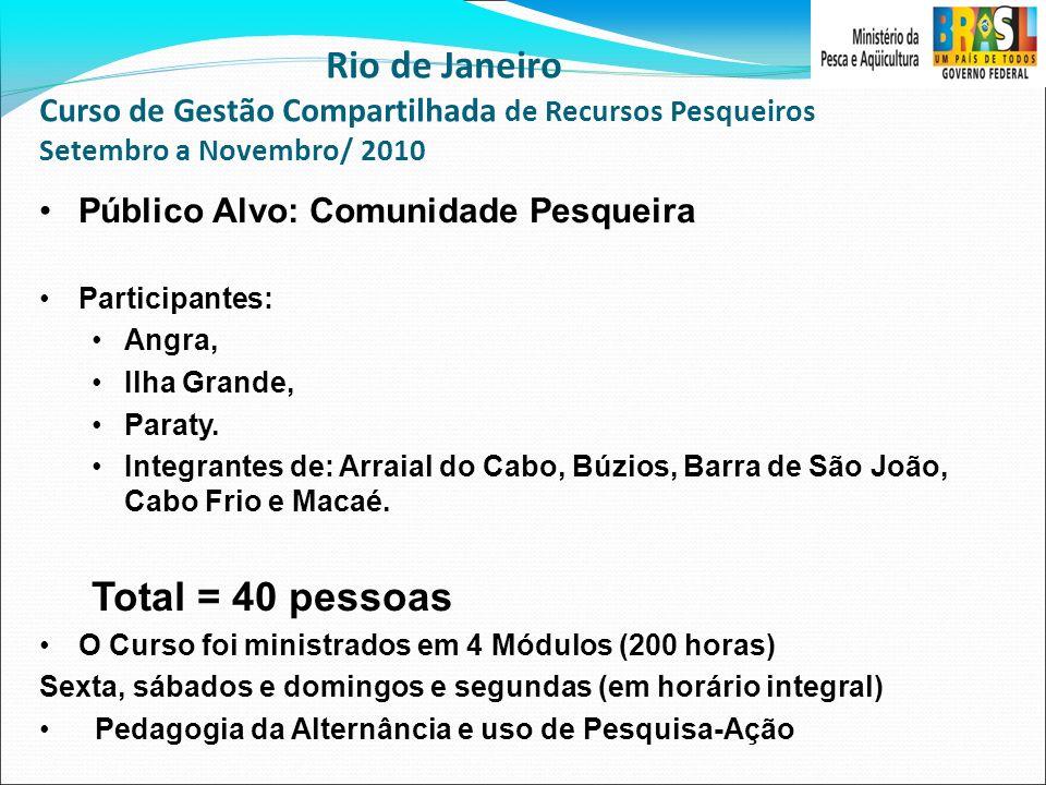 Rio de Janeiro Total = 40 pessoas