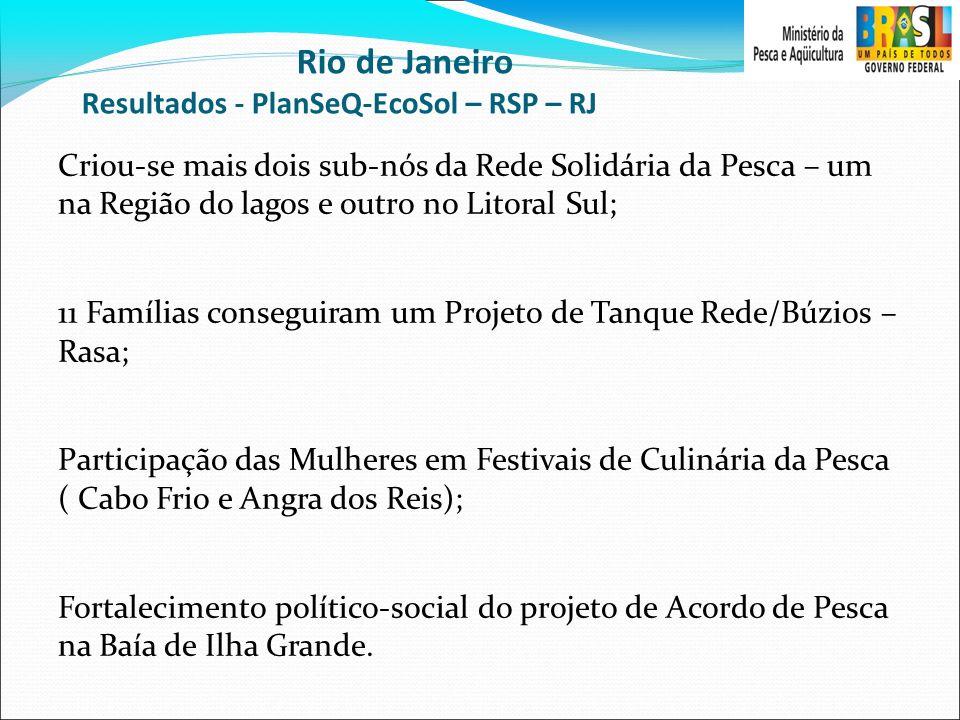 Rio de Janeiro Resultados - PlanSeQ-EcoSol – RSP – RJ